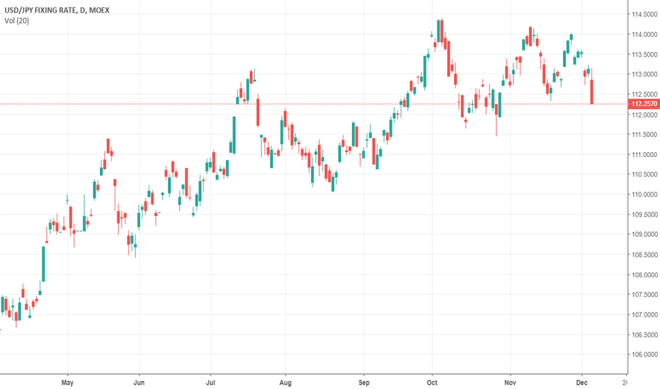 USDJPY: Huawei incident could play into yen's hands