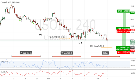 USOIL: 3 Drive Might Singe The Bears And Then Take Off . . . ???