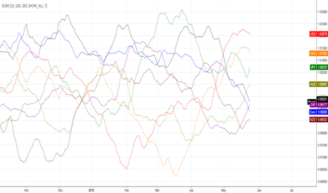 NZDJPY: Currency analysis for 2018 24-25 may