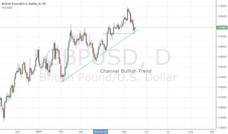 GBPUSD: Bullish Channel GBPUSD on Daily testing support