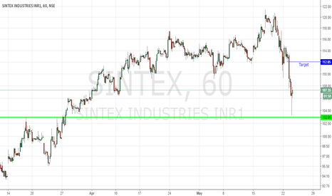 SINTEX: Sintex Long on Short term Period