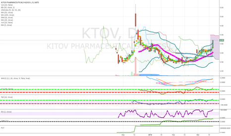 KTOV: pennies to thousands candidate