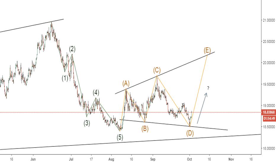 USDMXN: $/MXN