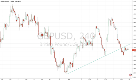 GBPUSD: it is a good chance