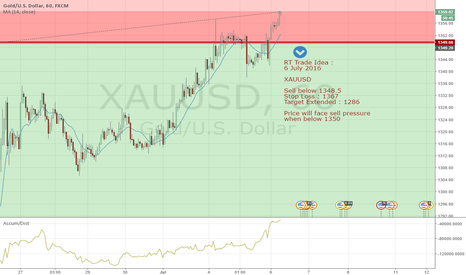 XAUUSD: XAUUSD Potential Selling if price goes below 1350