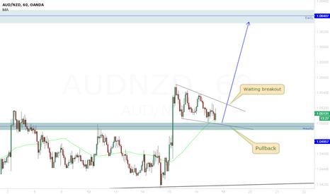 AUDNZD: AUD/NZD Long opportunity (medium-short term)
