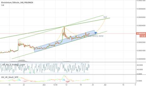 EMC2BTC: EMC2/BTC very soon