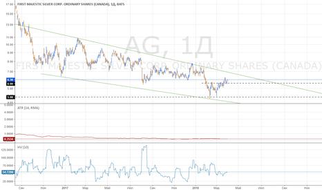 AG: Без плечей. AG: ловим рост до 9.5. Ч.12