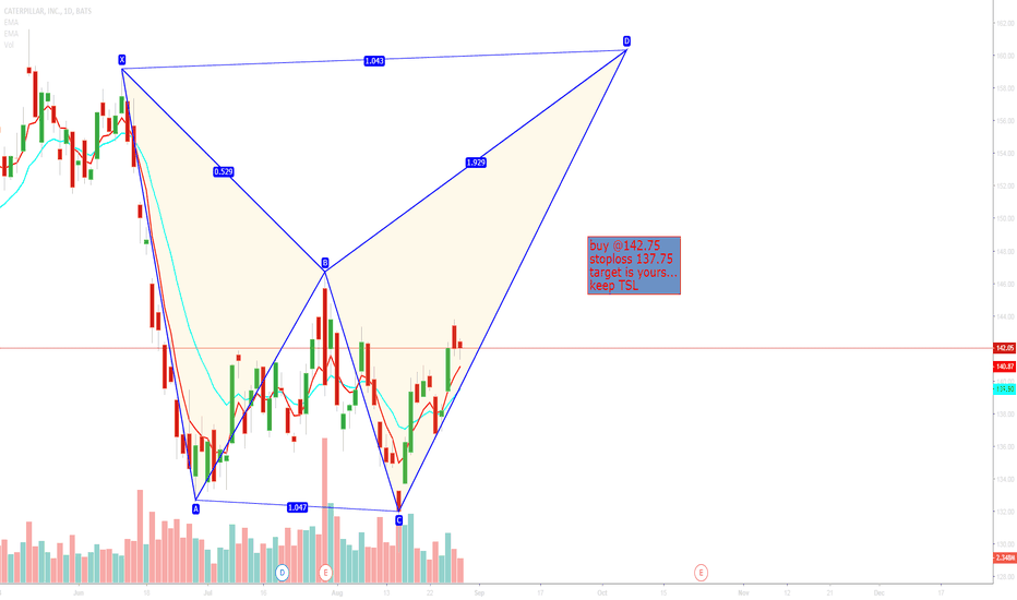 CAT: its simple bat pattern keep TSL ... trailing Stop Loss