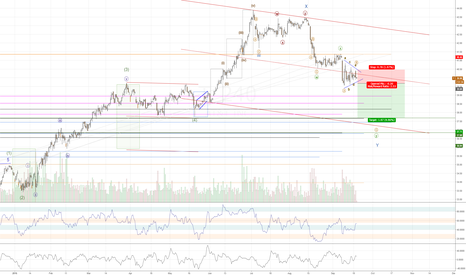 T: AT&T forming a triangle for last leg down in sequence
