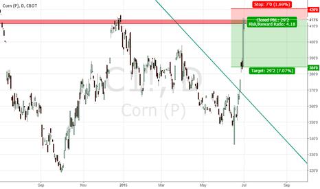 C1!: Corn