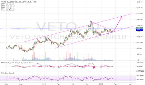 VETO: veto switch gears looking good