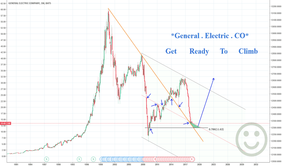 GE: *General . Electric . CO*