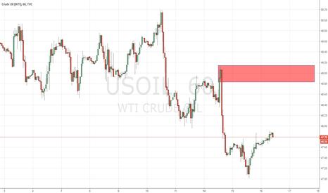 USOIL: fresh supply level at the oil