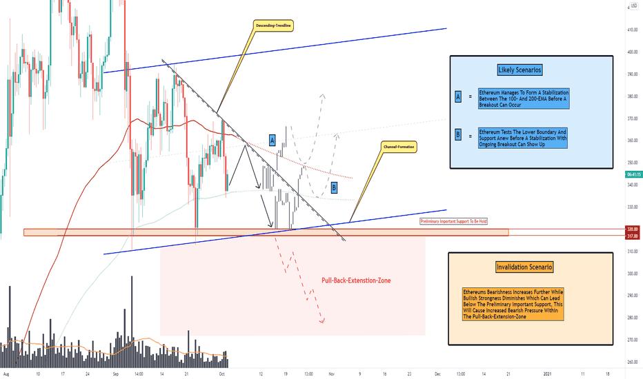tradingview bitcoin ideas