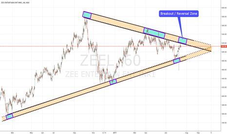 ZEEL: ZEEL Triangle
