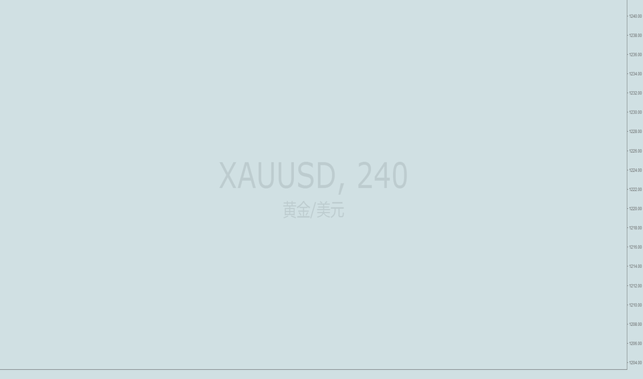 XAUUSD: xauusd