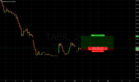 TAER: ТрансАэро скандал.