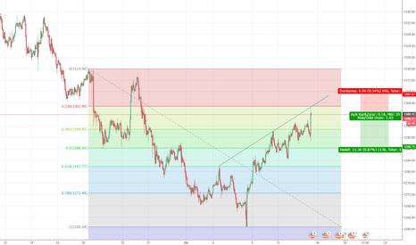 XAUUSD: gold satış