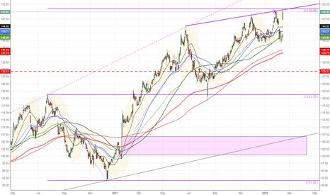 CSL Stock Price and Chart — ASX:CSL — TradingView