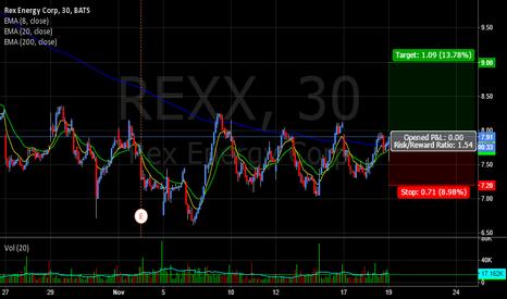 REXX: REXX Reversal