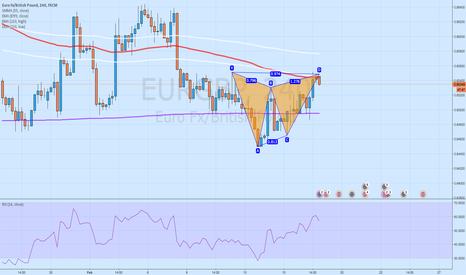 EURGBP: Bearish Gartley @ EURGBP