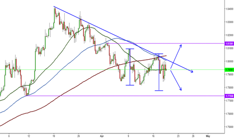GBPCAD: GBPCAD half the way, but 2 different targets