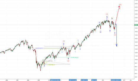 SPX500: Alternative wave counts for SPX500
