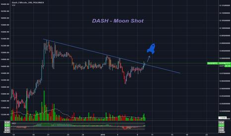 DASHBTC: DASH - MOON SHOT