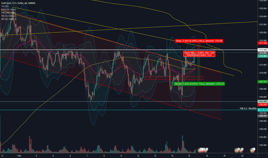 XAUUSD: GOLD XAU/USD Trading Channel! SELL NOW!