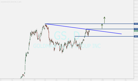 GS: goldman sachs  ...buy opportunity