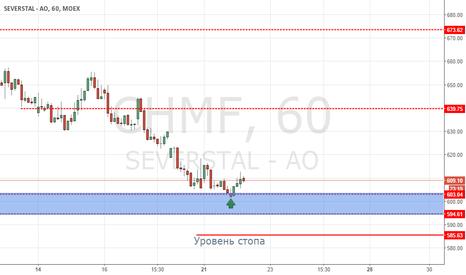 CHMF: Северсталь покупка от поддержки 603 рубля
