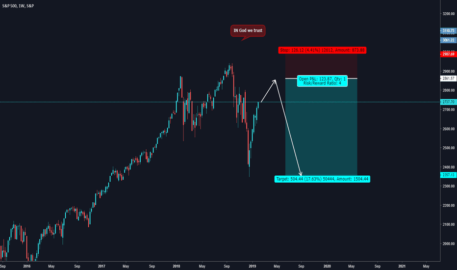 SPX: Crisis... yes Financial crisis ! Short SP500!!