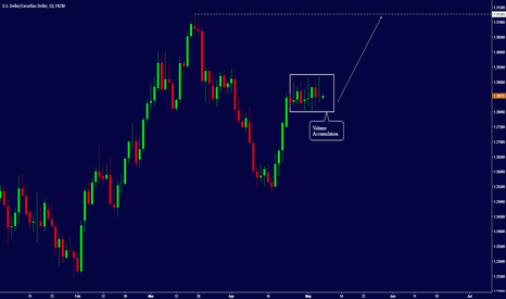 USDCAD: USD/CAD - PREPARING FOR AN EXPLOSIVE BREAKOUT?