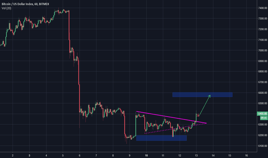 XBT: 6600 before going to hell?