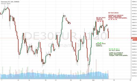 DE30EUR: DE30EUR - Trading Levels for 7th Oct 2016
