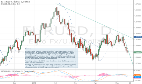 EURUSD: ForexTradingUnlocked - Euro set for an upside correction.