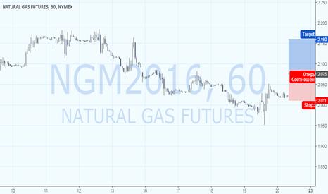NGM2016: Natural gas: восстановление энергетического сектора