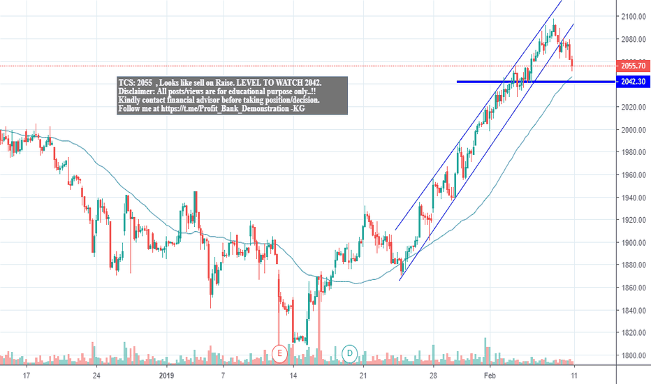 TCS: TCS LEVEL TO WATCH