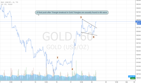 GOLD: Gold breaks the triangle in 4th wave in Hourly charts.