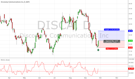 DISCA: DISCA Long for short term