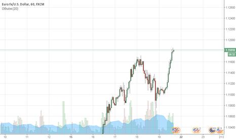 EURUSD: шорт евро/доллара США
