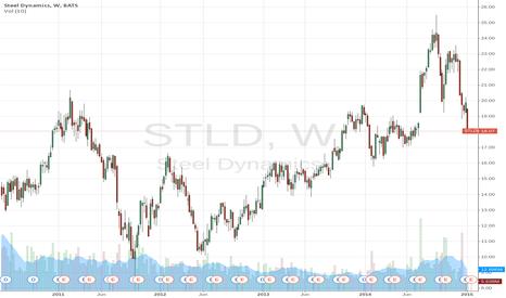 STLD: STLD gap filled