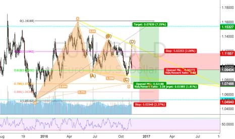 EURUSD: EUR/USD quick short. then long
