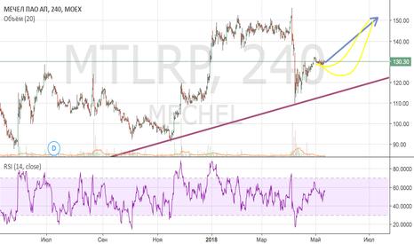 MTLRP: Высокие дивиденды против санкций