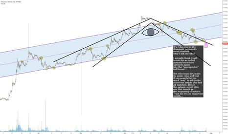 ETHBTC: Ether/Bitcoin - Illumitati pyramid channel should exit upwards