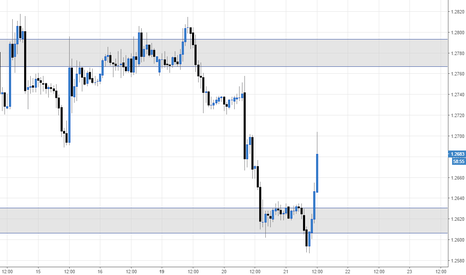 GBPUSD: Haldane makes GBP shoot up! I thought he was a dove!