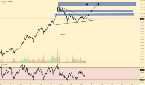 BTCUSD: THE ONLY  ONE WAY BTC