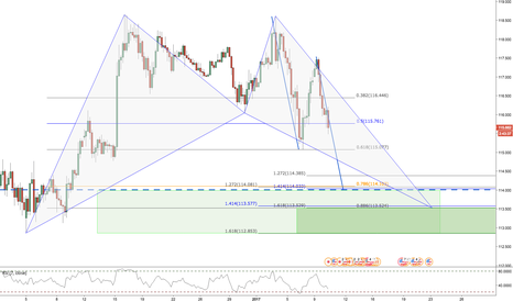 USDJPY: USDJPY / 4HR / BAT PATTERN *Waiting for DB @ D-Point*