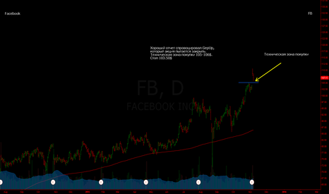 FB: Technical Buy Area for FaceBook